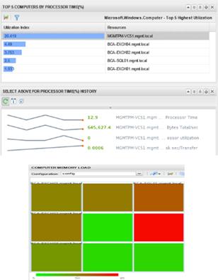 Vmware vcenter server 5